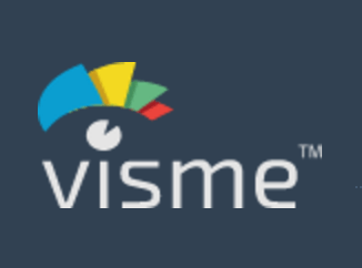 Visme visual creation tool – Interactive map